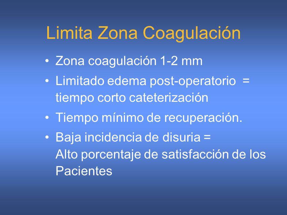 Limita Zona Coagulación Zona coagulación 1-2 mm Limitado edema post-operatorio = tiempo corto cateterización Tiempo mínimo de recuperación. Baja incid
