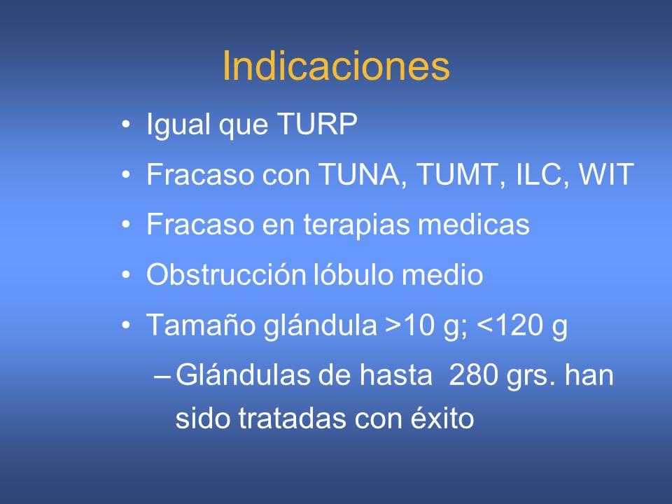 Indicaciones Igual que TURP Fracaso con TUNA, TUMT, ILC, WIT Fracaso en terapias medicas Obstrucción lóbulo medio Tamaño glándula >10 g; <120 g –Glándulas de hasta 280 grs.