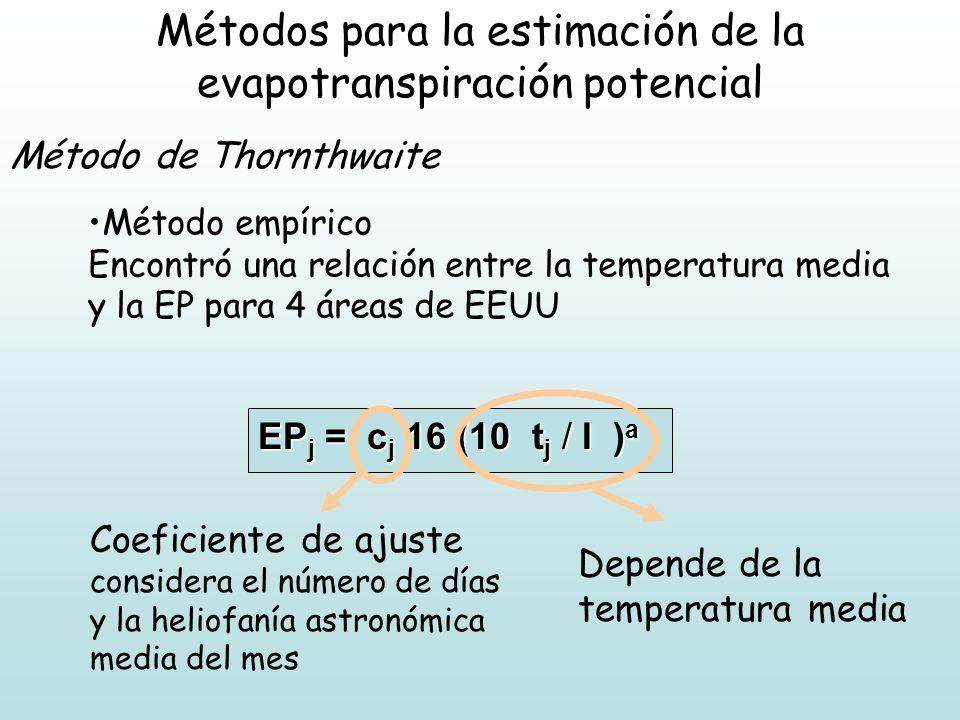 Métodos para la estimación de la evapotranspiración potencial EP j = c j 16 (10 t j / I ) a Método de Thornthwaite Método empírico Encontró una relaci