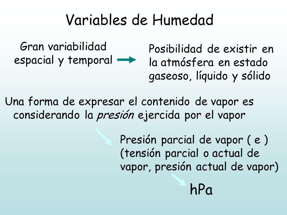 Variables de Humedad Gran variabilidad espacial y temporal Posibilidad de existir en la atmósfera en estado gaseoso, líquido y sólido Una forma de exp