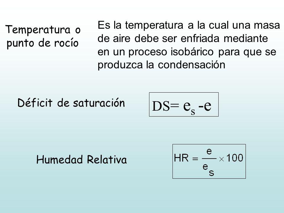 Humedad Relativa Temperatura o punto de rocío Déficit de saturación DS = e s -e Es la temperatura a la cual una masa de aire debe ser enfriada mediant