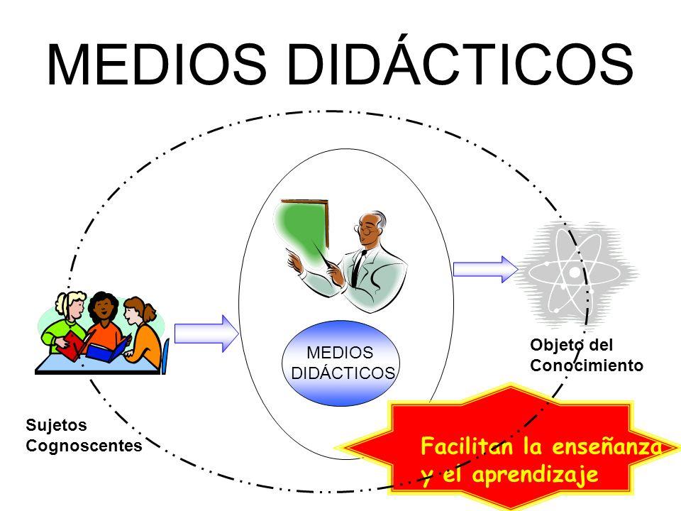 MEDIOS DIDÁCTICOS Sujetos Cognoscentes Objeto del Conocimiento MEDIOS DIDÁCTICOS Facilitan la enseñanza y el aprendizaje