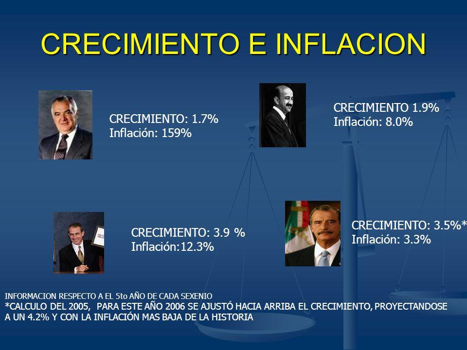 LOS CATACLISMOS DEL PESO Fuentes: El Universal 221096 Secc Financiera/Denominaciones en antiguos pesos DataStream