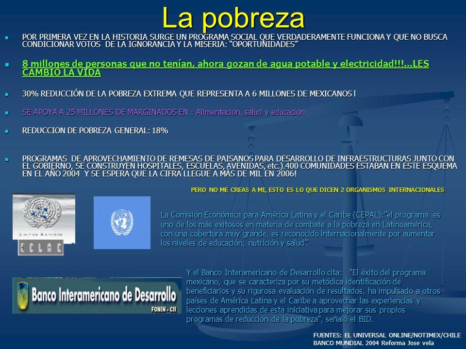RESERVAS INTERNACIONALES DE MEXICO SEGÚN PARTIDO GOBERNANTE Fuente:Periódico el economista PRI