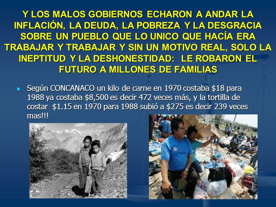 MEMOREX PARA TODOS!!….INCREMENTO DE LOS PRECIOS EN MEXICO…COMPARA 145% FUENTE:BANXICO [ NO ESTÁ EQUIVOCADO,EL DATO ES CORRECTO!! ]