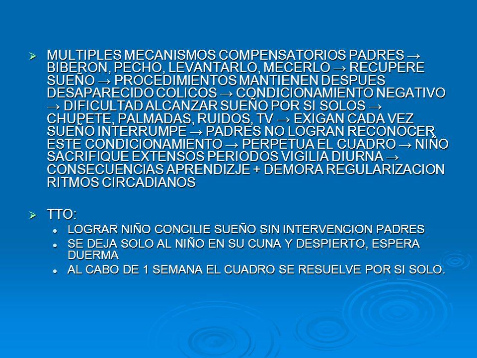 MULTIPLES MECANISMOS COMPENSATORIOS PADRES BIBERON, PECHO, LEVANTARLO, MECERLO RECUPERE SUEÑO PROCEDIMIENTOS MANTIENEN DESPUES DESAPARECIDO COLICOS CO