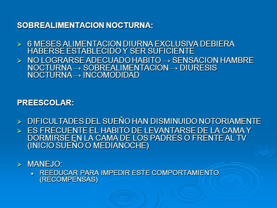 SOBREALIMENTACION NOCTURNA: 6 MESES ALIMENTACION DIURNA EXCLUSIVA DEBIERA HABERSE ESTABLECIDO Y SER SUFICIENTE 6 MESES ALIMENTACION DIURNA EXCLUSIVA D