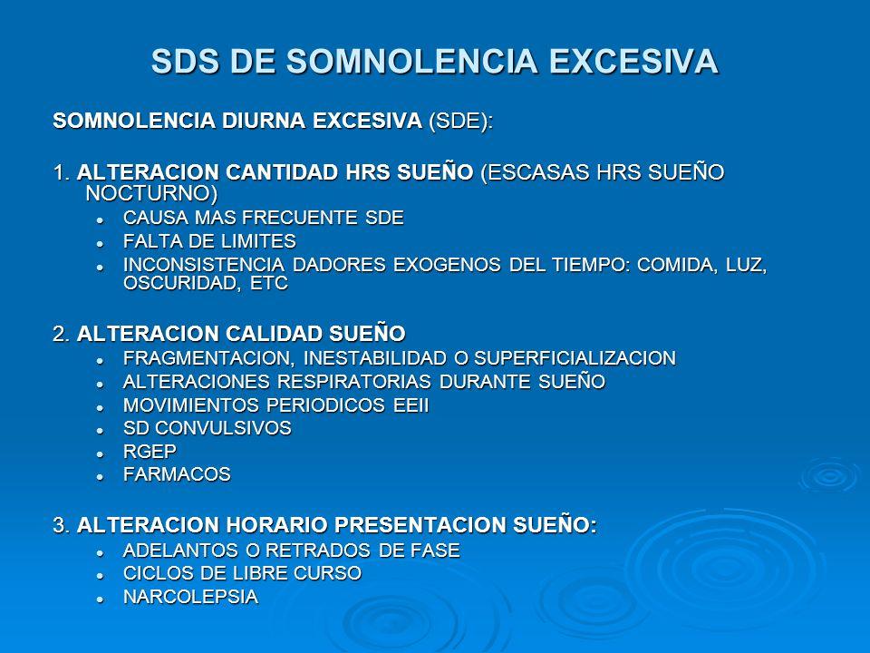 SDS DE SOMNOLENCIA EXCESIVA SOMNOLENCIA DIURNA EXCESIVA (SDE): 1. ALTERACION CANTIDAD HRS SUEÑO (ESCASAS HRS SUEÑO NOCTURNO) CAUSA MAS FRECUENTE SDE C