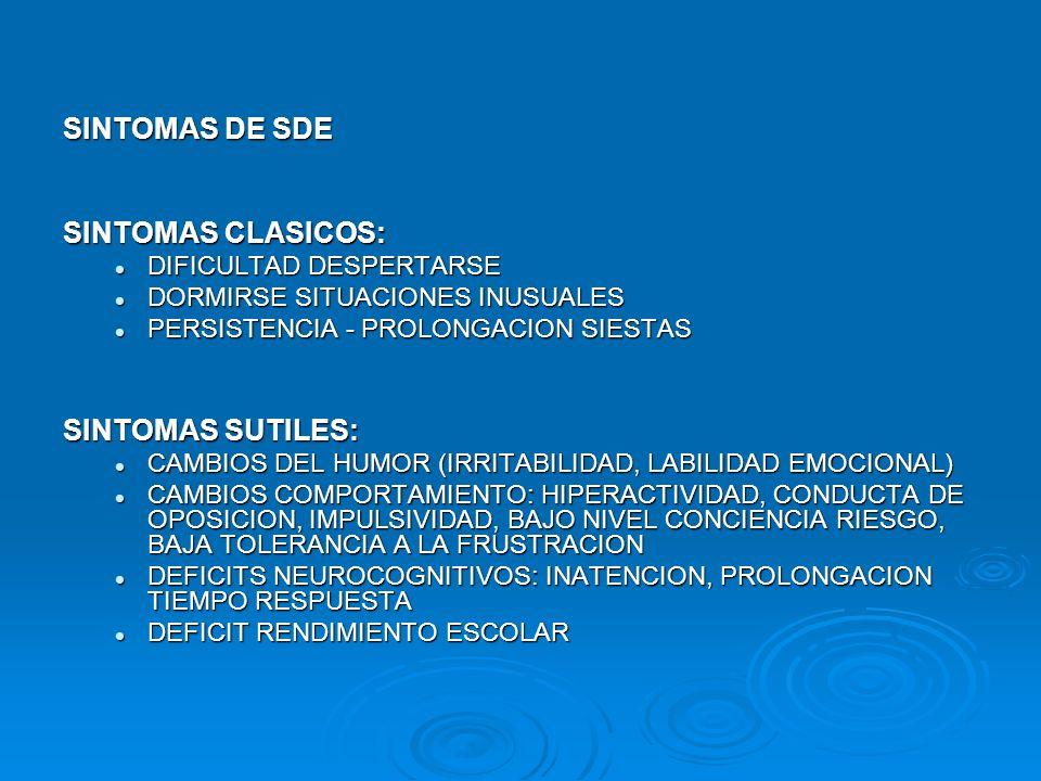 SINTOMAS DE SDE SINTOMAS CLASICOS: DIFICULTAD DESPERTARSE DIFICULTAD DESPERTARSE DORMIRSE SITUACIONES INUSUALES DORMIRSE SITUACIONES INUSUALES PERSIST