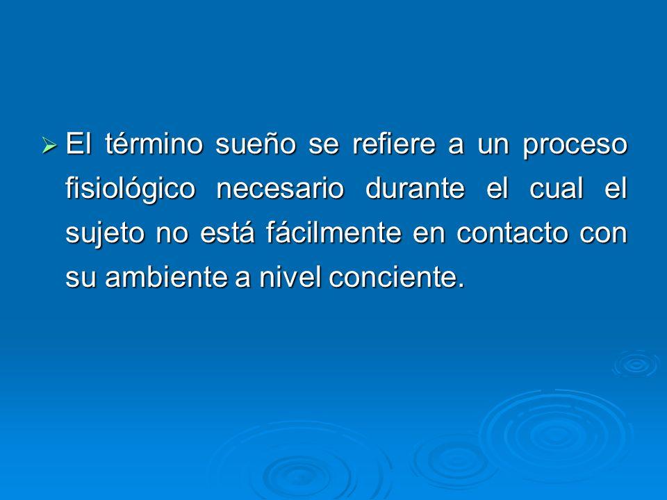 MULTIPLES MECANISMOS COMPENSATORIOS PADRES BIBERON, PECHO, LEVANTARLO, MECERLO RECUPERE SUEÑO PROCEDIMIENTOS MANTIENEN DESPUES DESAPARECIDO COLICOS CONDICIONAMIENTO NEGATIVO DIFICULTAD ALCANZAR SUEÑO POR SI SOLOS CHUPETE, PALMADAS, RUIDOS, TV EXIGAN CADA VEZ SUEÑO INTERRUMPE PADRES NO LOGRAN RECONOCER ESTE CONDICIONAMIENTO PERPETUA EL CUADRO NIÑO SACRIFIQUE EXTENSOS PERIODOS VIGILIA DIURNA CONSECUENCIAS APRENDIZJE + DEMORA REGULARIZACION RITMOS CIRCADIANOS MULTIPLES MECANISMOS COMPENSATORIOS PADRES BIBERON, PECHO, LEVANTARLO, MECERLO RECUPERE SUEÑO PROCEDIMIENTOS MANTIENEN DESPUES DESAPARECIDO COLICOS CONDICIONAMIENTO NEGATIVO DIFICULTAD ALCANZAR SUEÑO POR SI SOLOS CHUPETE, PALMADAS, RUIDOS, TV EXIGAN CADA VEZ SUEÑO INTERRUMPE PADRES NO LOGRAN RECONOCER ESTE CONDICIONAMIENTO PERPETUA EL CUADRO NIÑO SACRIFIQUE EXTENSOS PERIODOS VIGILIA DIURNA CONSECUENCIAS APRENDIZJE + DEMORA REGULARIZACION RITMOS CIRCADIANOS TTO: TTO: LOGRAR NIÑO CONCILIE SUEÑO SIN INTERVENCION PADRES LOGRAR NIÑO CONCILIE SUEÑO SIN INTERVENCION PADRES SE DEJA SOLO AL NIÑO EN SU CUNA Y DESPIERTO, ESPERA DUERMA SE DEJA SOLO AL NIÑO EN SU CUNA Y DESPIERTO, ESPERA DUERMA AL CABO DE 1 SEMANA EL CUADRO SE RESUELVE POR SI SOLO.