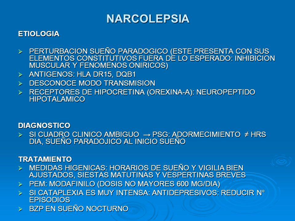 NARCOLEPSIAETIOLOGIA PERTURBACION SUEÑO PARADOGICO (ESTE PRESENTA CON SUS ELEMENTOS CONSTITUTIVOS FUERA DE LO ESPERADO: INHIBICION MUSCULAR Y FENOMENO