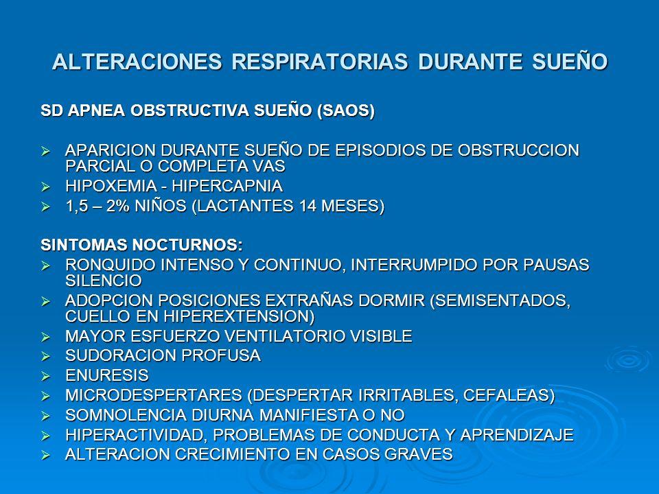 ALTERACIONES RESPIRATORIAS DURANTE SUEÑO SD APNEA OBSTRUCTIVA SUEÑO (SAOS) APARICION DURANTE SUEÑO DE EPISODIOS DE OBSTRUCCION PARCIAL O COMPLETA VAS