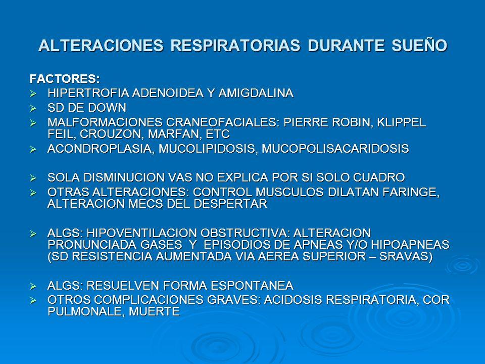 ALTERACIONES RESPIRATORIAS DURANTE SUEÑO FACTORES: HIPERTROFIA ADENOIDEA Y AMIGDALINA HIPERTROFIA ADENOIDEA Y AMIGDALINA SD DE DOWN SD DE DOWN MALFORM