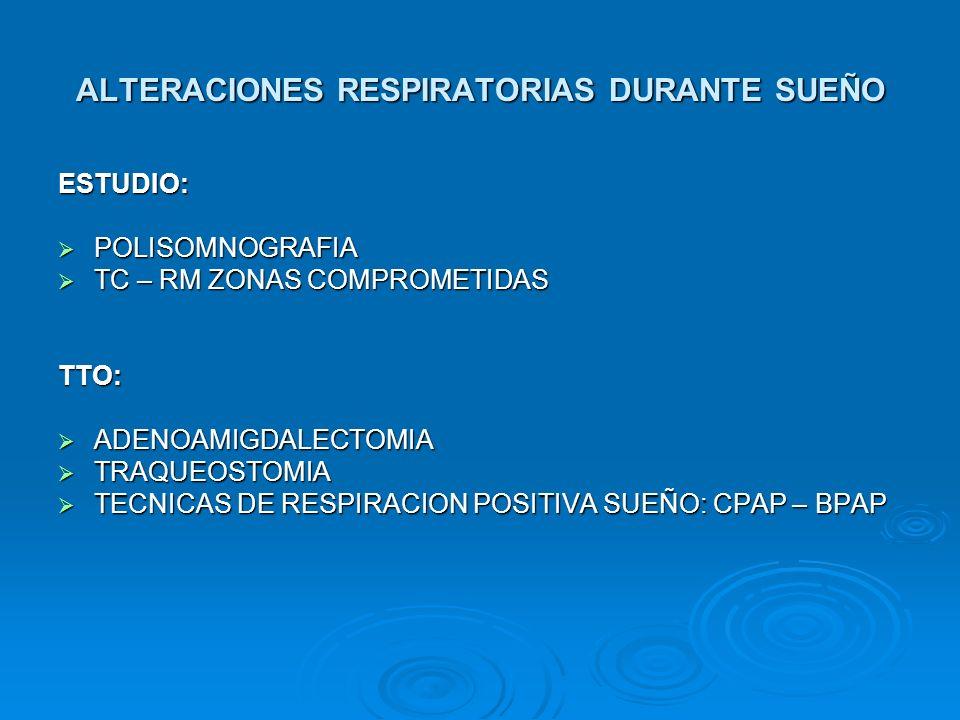ALTERACIONES RESPIRATORIAS DURANTE SUEÑO ESTUDIO: POLISOMNOGRAFIA POLISOMNOGRAFIA TC – RM ZONAS COMPROMETIDAS TC – RM ZONAS COMPROMETIDASTTO: ADENOAMI