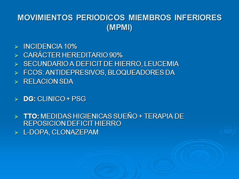 MOVIMIENTOS PERIODICOS MIEMBROS INFERIORES (MPMI) INCIDENCIA 10% INCIDENCIA 10% CARÁCTER HEREDITARIO 90% CARÁCTER HEREDITARIO 90% SECUNDARIO A DEFICIT
