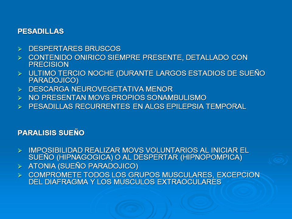 PESADILLAS DESPERTARES BRUSCOS DESPERTARES BRUSCOS CONTENIDO ONIRICO SIEMPRE PRESENTE, DETALLADO CON PRECISION CONTENIDO ONIRICO SIEMPRE PRESENTE, DET