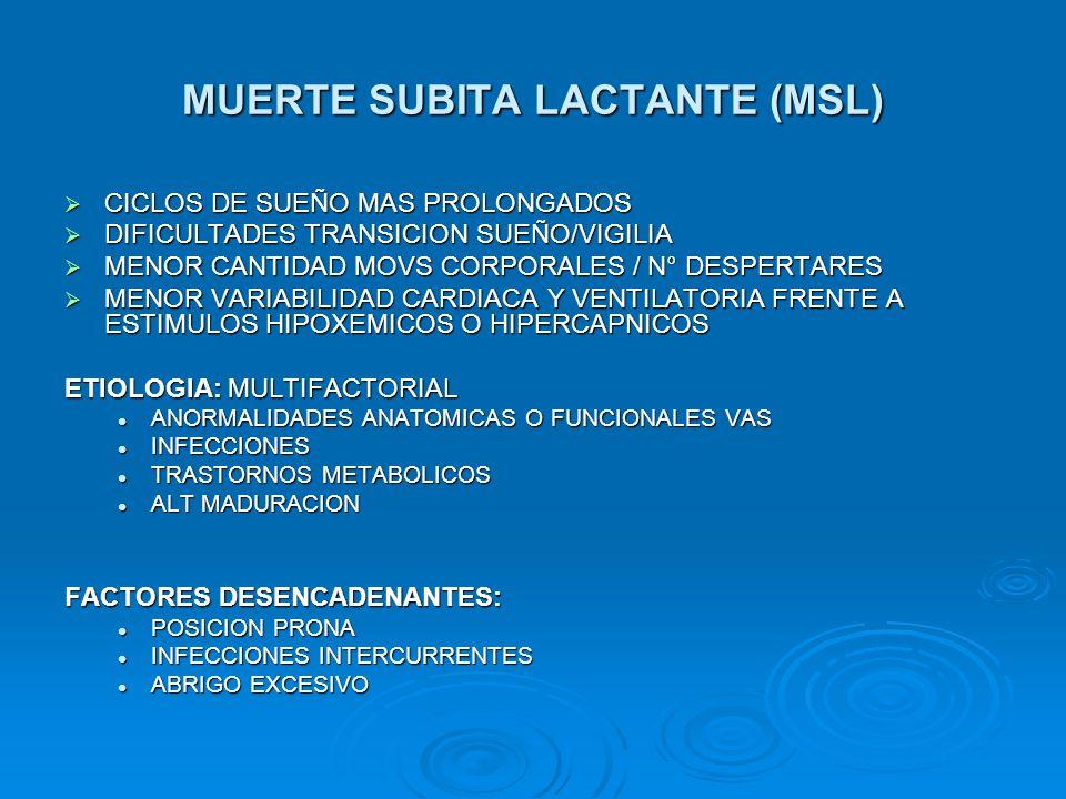 MUERTE SUBITA LACTANTE (MSL) CICLOS DE SUEÑO MAS PROLONGADOS CICLOS DE SUEÑO MAS PROLONGADOS DIFICULTADES TRANSICION SUEÑO/VIGILIA DIFICULTADES TRANSI