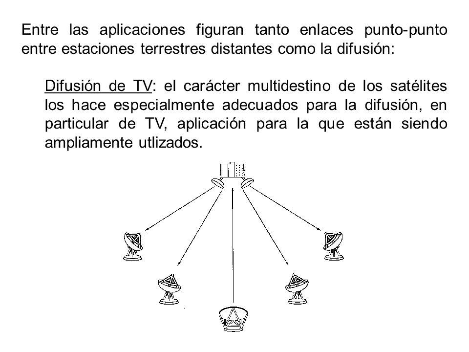 Entre las aplicaciones figuran tanto enlaces punto-punto entre estaciones terrestres distantes como la difusión: Difusión de TV: el carácter multidest