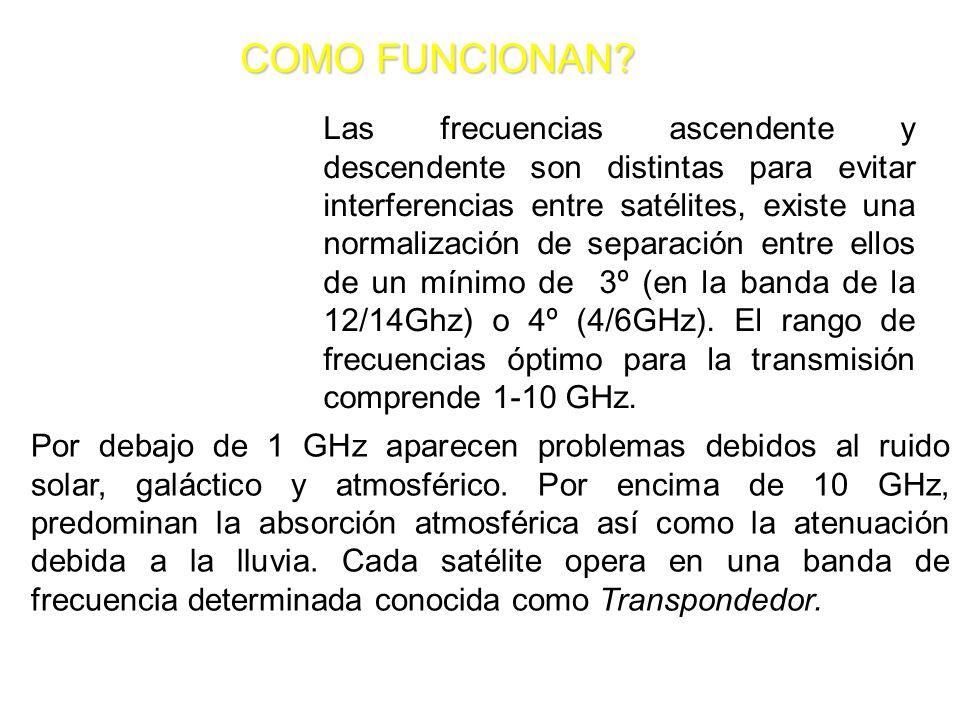 COMO FUNCIONAN? Por debajo de 1 GHz aparecen problemas debidos al ruido solar, galáctico y atmosférico. Por encima de 10 GHz, predominan la absorción