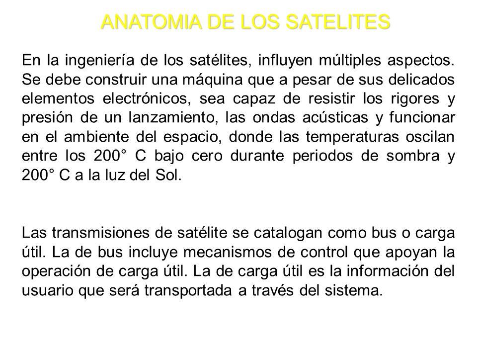 ANATOMIA DE LOS SATELITES En la ingeniería de los satélites, influyen múltiples aspectos. Se debe construir una máquina que a pesar de sus delicados e