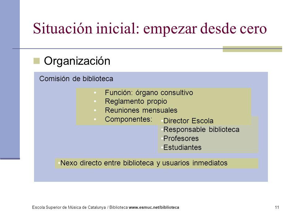 Escola Superior de Música de Catalunya / Biblioteca www.esmuc.net/biblioteca11 Organización Situación inicial: empezar desde cero Comisión de bibliote