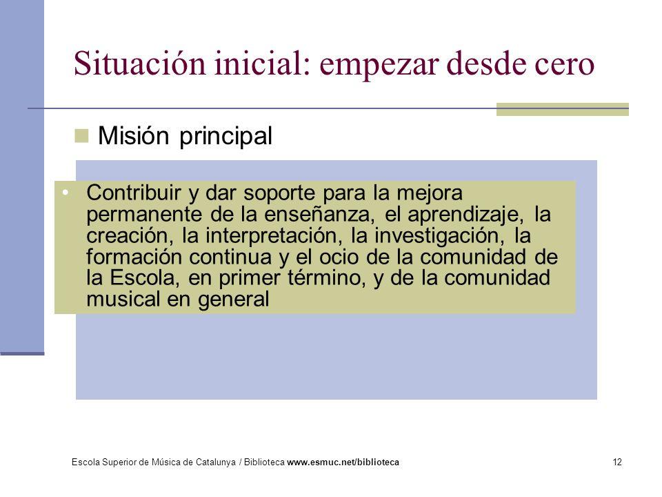 Escola Superior de Música de Catalunya / Biblioteca www.esmuc.net/biblioteca12 Misión principal Situación inicial: empezar desde cero Contribuir y dar
