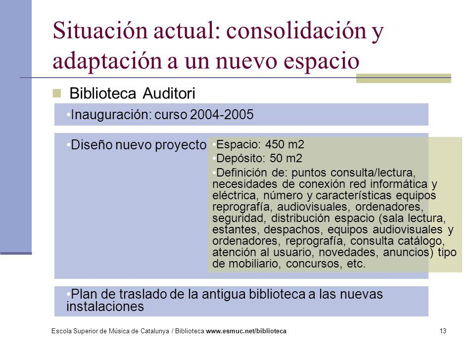 Escola Superior de Música de Catalunya / Biblioteca www.esmuc.net/biblioteca13 Situación actual: consolidación y adaptación a un nuevo espacio Bibliot