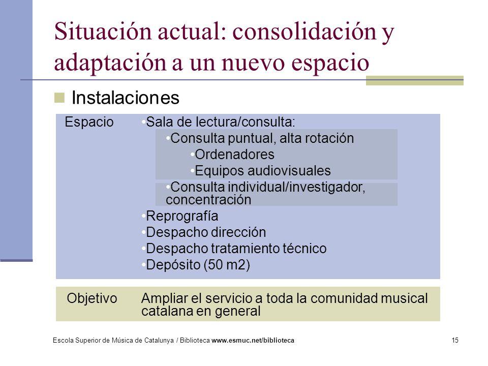 Escola Superior de Música de Catalunya / Biblioteca www.esmuc.net/biblioteca15 Sala de lectura/consulta: Consulta puntual, alta rotación Ordenadores E