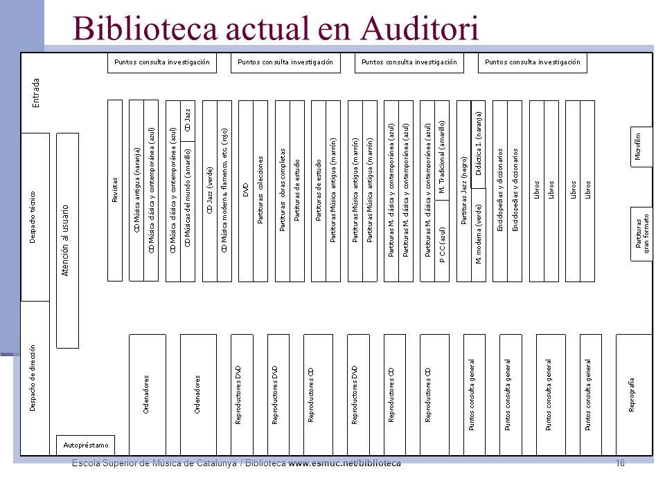 Escola Superior de Música de Catalunya / Biblioteca www.esmuc.net/biblioteca16 Biblioteca actual en Auditori