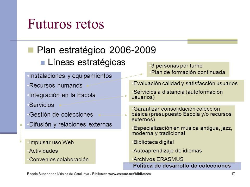 Escola Superior de Música de Catalunya / Biblioteca www.esmuc.net/biblioteca17 Futuros retos Plan estratégico 2006-2009 Líneas estratégicas Instalacio