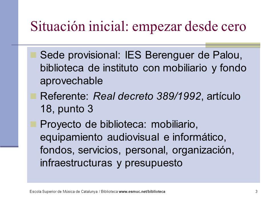 Escola Superior de Música de Catalunya / Biblioteca www.esmuc.net/biblioteca3 Situación inicial: empezar desde cero Sede provisional: IES Berenguer de