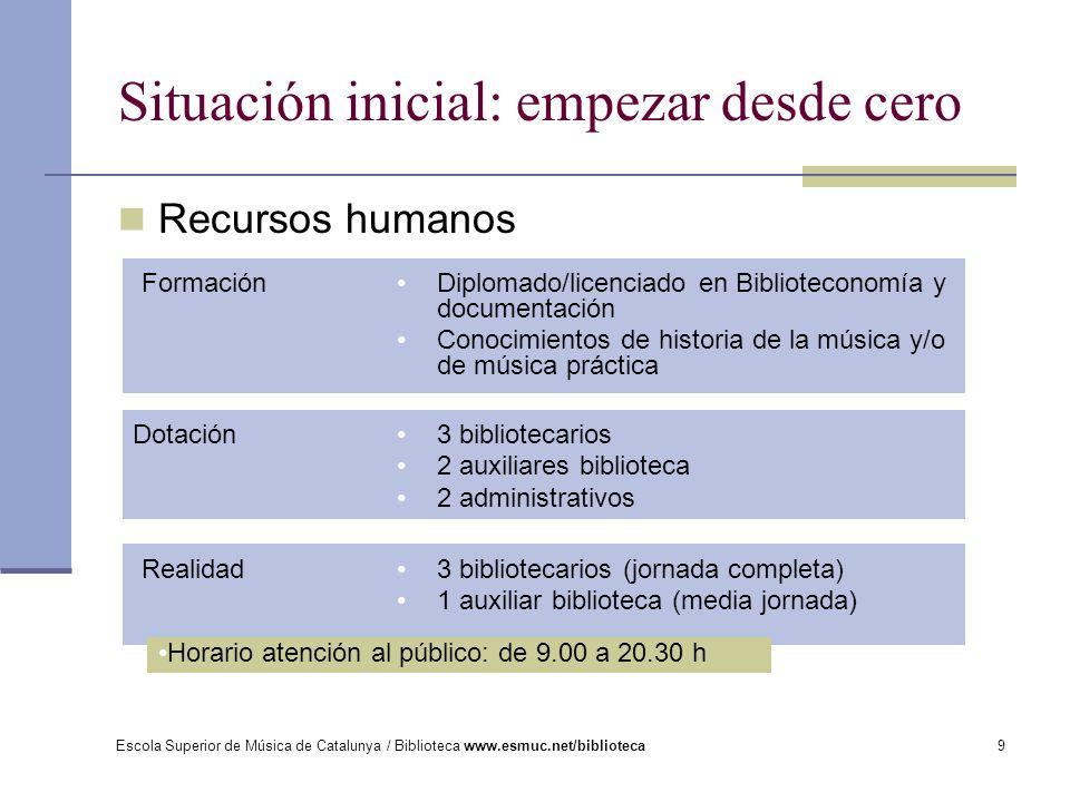 Escola Superior de Música de Catalunya / Biblioteca www.esmuc.net/biblioteca9 Recursos humanos Situación inicial: empezar desde cero Formación Dotació