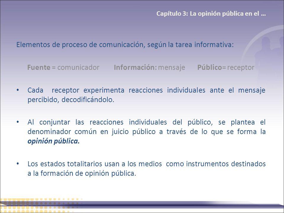 Elementos de proceso de comunicación, según la tarea informativa: Fuente = comunicador Información: mensaje Público= receptor Cada receptor experiment