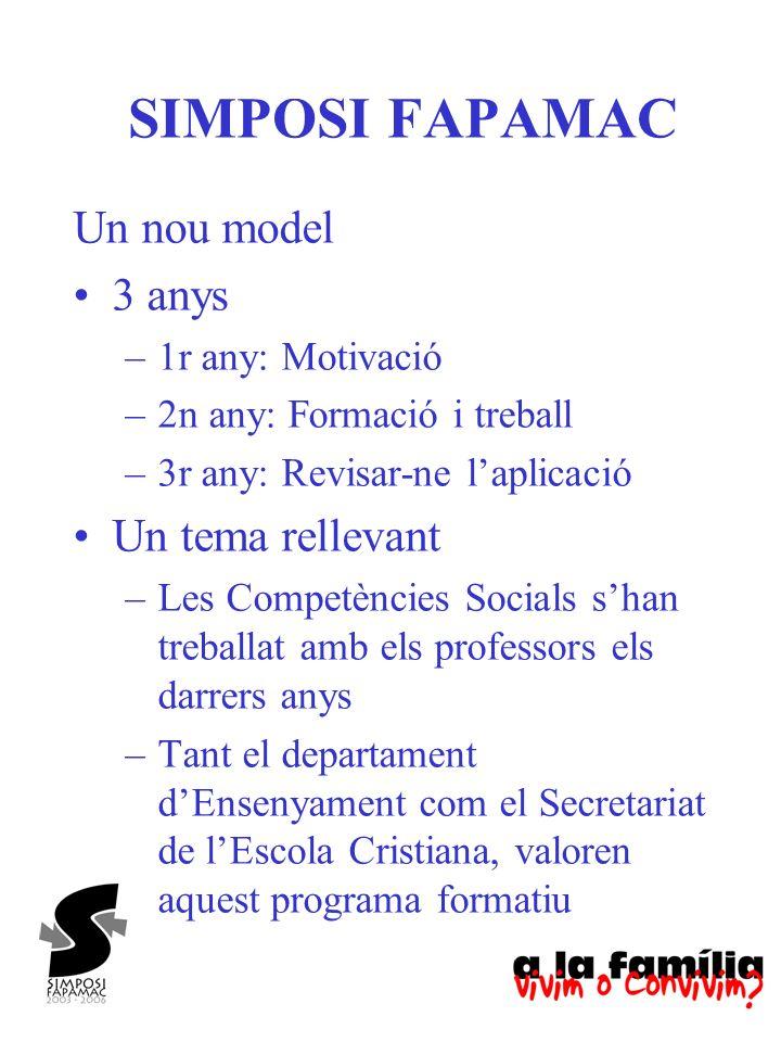 SIMPOSI FAPAMAC Un nou model 3 anys –1r any: Motivació –2n any: Formació i treball –3r any: Revisar-ne laplicació Un tema rellevant –Les Competències