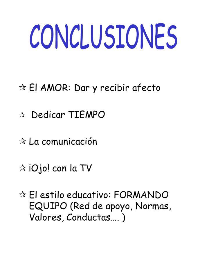 El AMOR: Dar y recibir afecto Dedicar TIEMPO La comunicación ¡Ojo! con la TV El estilo educativo: FORMANDO EQUIPO (Red de apoyo, Normas, Valores, Cond