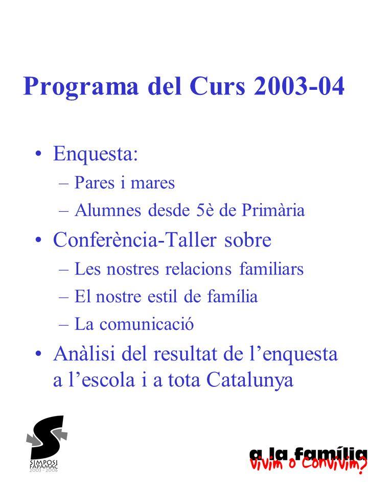 Programa del Curs 2003-04 Enquesta: –Pares i mares –Alumnes desde 5è de Primària Conferència-Taller sobre –Les nostres relacions familiars –El nostre
