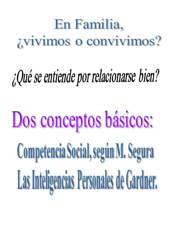 ASERTIVIDAD PROGRAMA DE COMPETENCIA SOCIAL De: M.Segura, M.