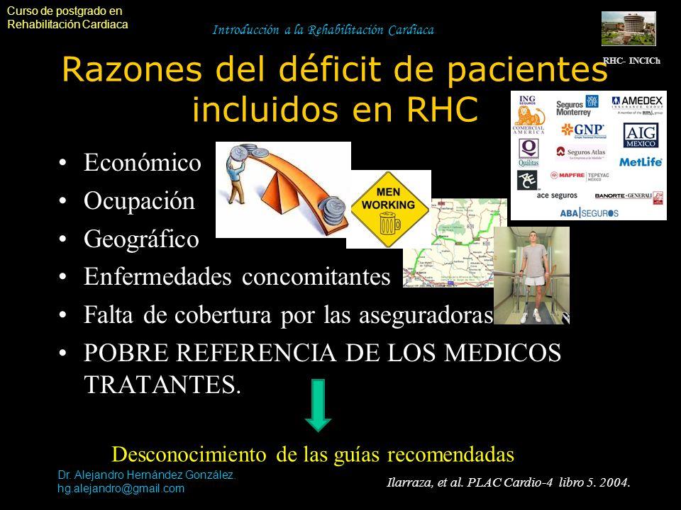 Curso de postgrado en Rehabilitación Cardiaca Dr. Alejandro Hernández González. hg.alejandro@gmail.com Introducción a la Rehabilitación Cardiaca Razon