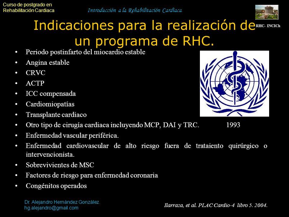 Curso de postgrado en Rehabilitación Cardiaca Introducción a la Rehabilitación Cardiaca Indicaciones para la realización de un programa de RHC. RHC- I