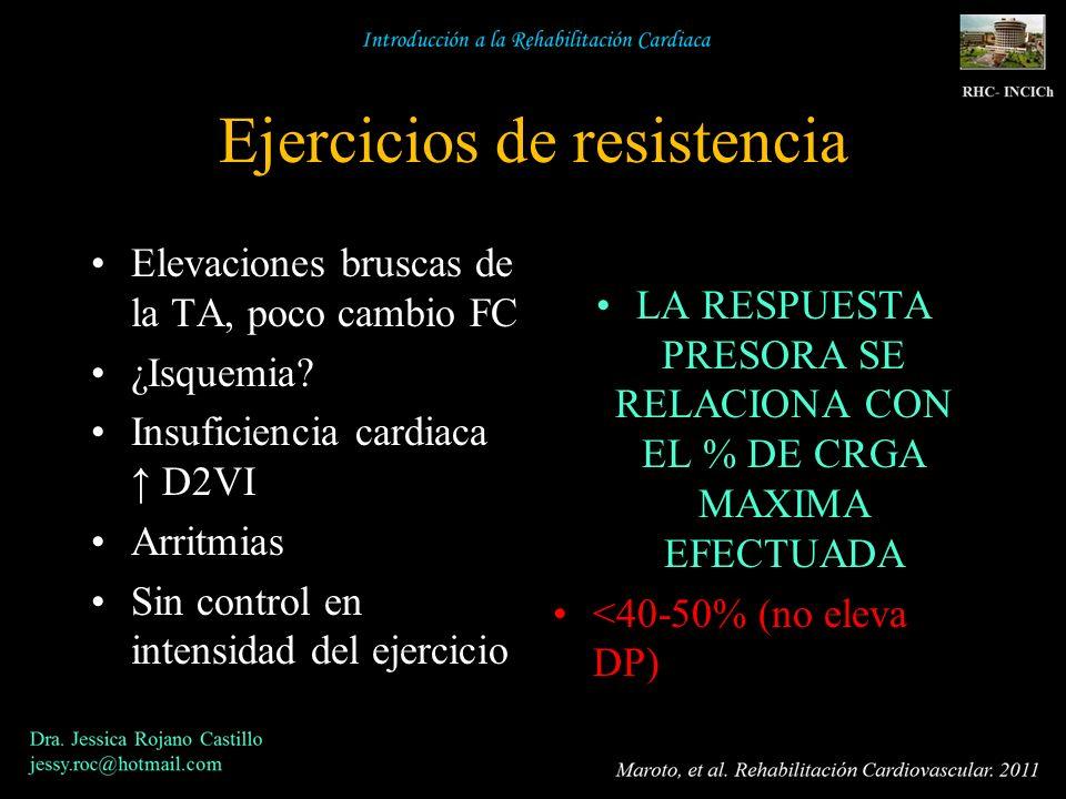 Ejercicios de resistencia Elevaciones bruscas de la TA, poco cambio FC ¿Isquemia? Insuficiencia cardiaca D2VI Arritmias Sin control en intensidad del