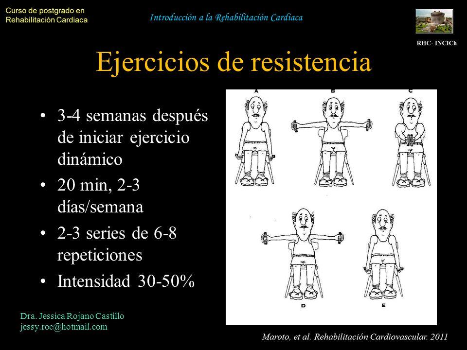 Ejercicios de resistencia 3-4 semanas después de iniciar ejercicio dinámico 20 min, 2-3 días/semana 2-3 series de 6-8 repeticiones Intensidad 30-50% D