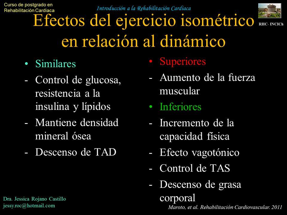 Efectos del ejercicio isométrico en relación al dinámico Similares -Control de glucosa, resistencia a la insulina y lípidos -Mantiene densidad mineral