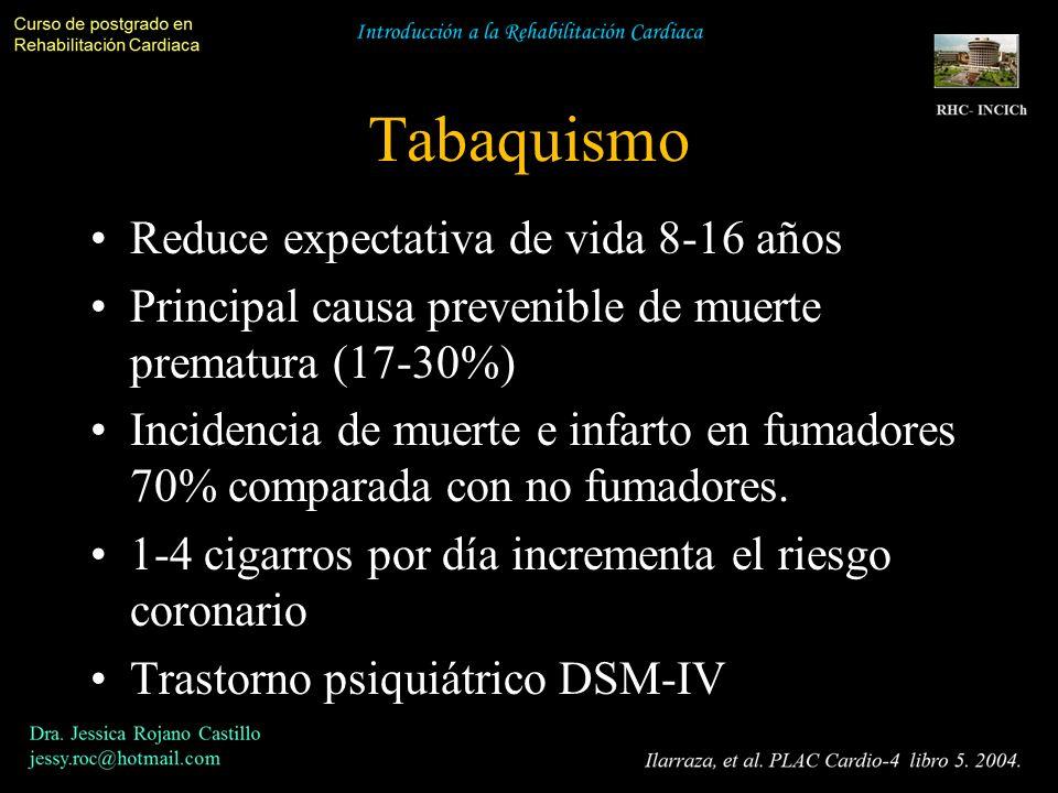 Tabaquismo Reduce expectativa de vida 8-16 años Principal causa prevenible de muerte prematura (17-30%) Incidencia de muerte e infarto en fumadores 70
