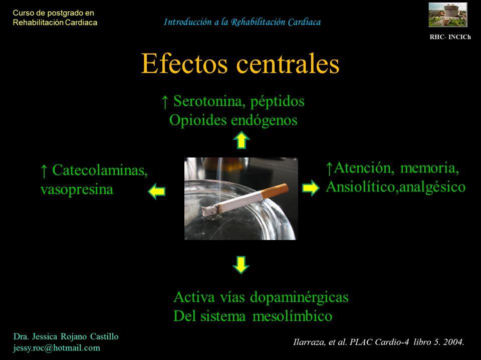 Efectos centrales Serotonina, péptidos Opioides endógenos Catecolaminas, vasopresina Activa vías dopaminérgicas Del sistema mesolímbico Atención, memo