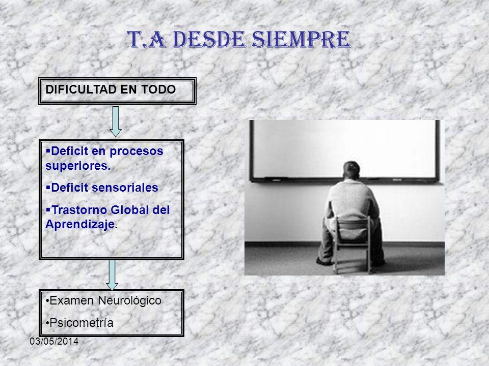 03/05/2014 T.A desde siempre DIFICULTAD EN TODO Deficit en procesos superiores. Deficit sensoriales Trastorno Global del Aprendizaje. Examen Neurológi