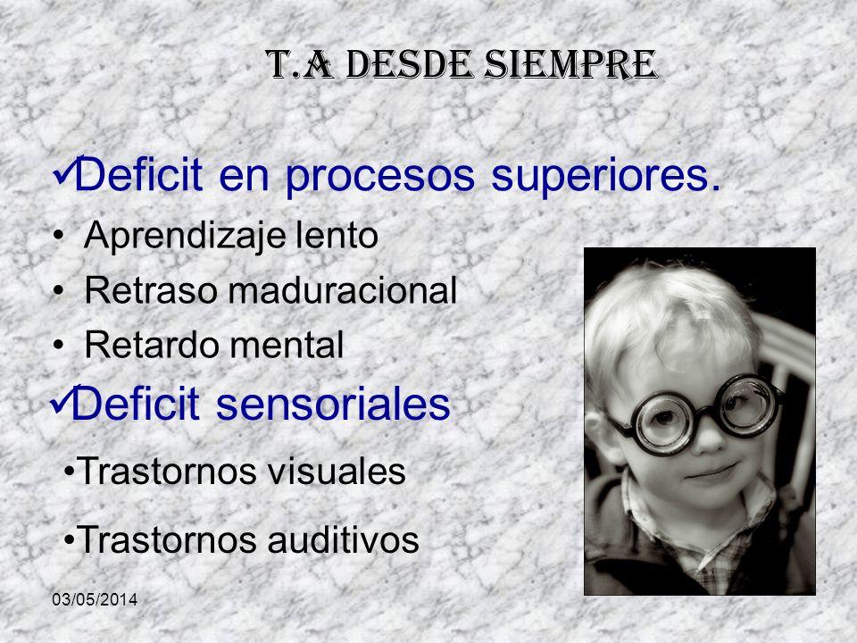 03/05/2014 Deficit en procesos superiores. Aprendizaje lento Retraso maduracional Retardo mental Deficit sensoriales Trastornos visuales Trastornos au