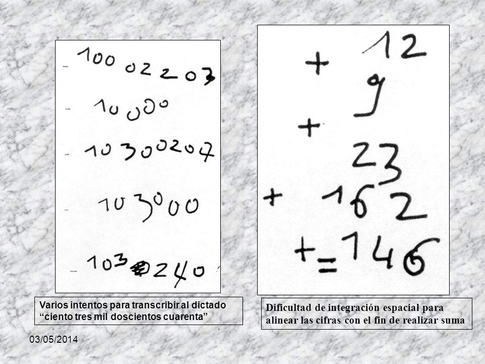 03/05/2014 Dificultad de integración espacial para alinear las cifras con el fin de realizar suma Varios intentos para transcribir al dictado ciento tres mil doscientos cuarenta