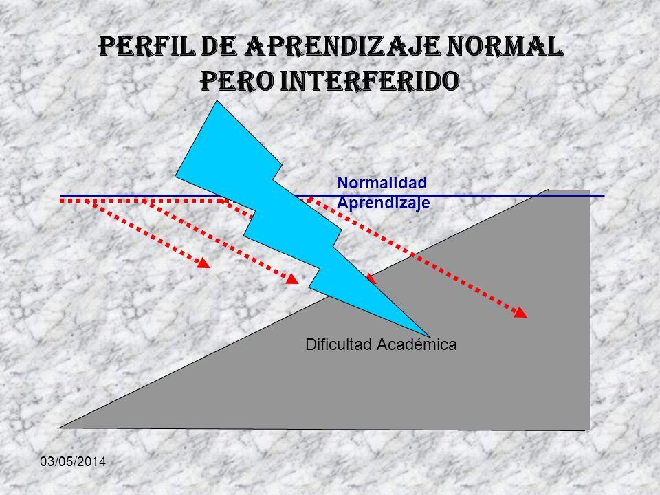 03/05/2014 Dificultad Académica Normalidad Aprendizaje Perfil de Aprendizaje normal pero Interferido
