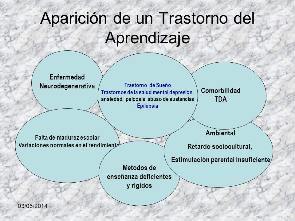 03/05/2014 Aparición de un Trastorno del Aprendizaje Falta de madurez escolar Variaciones normales en el rendimiento Enfermedad Neurodegenerativa Ambi