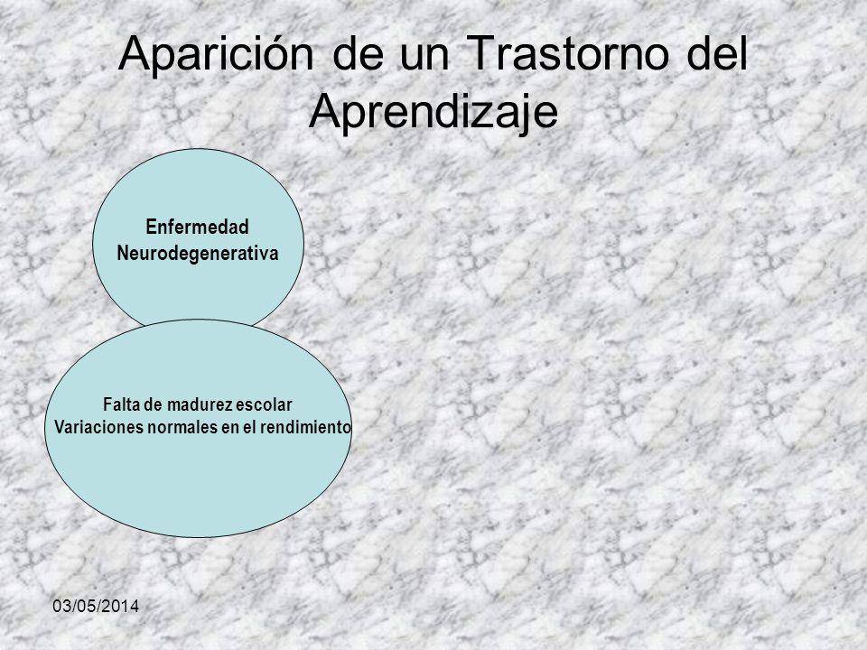 03/05/2014 Aparición de un Trastorno del Aprendizaje Falta de madurez escolar Variaciones normales en el rendimiento Enfermedad Neurodegenerativa
